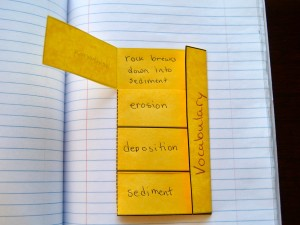 vocabulary mini books